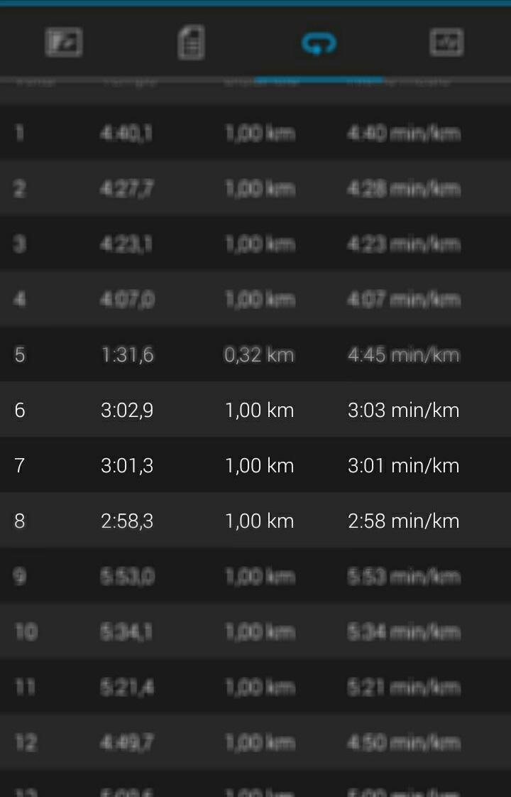 Correr para lá dos 20 km por hora: quebrar barreiras (psicológicas)